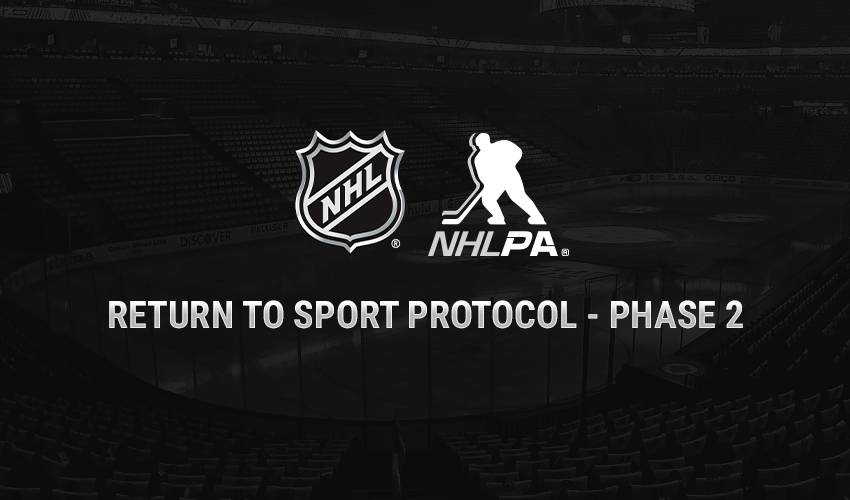 NHL phased return to sport protocol