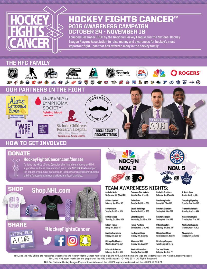 ANNUAL HOCKEY FIGHTS CANCER CAMPAIGN NOW UNDERWAY  15ca21a5c
