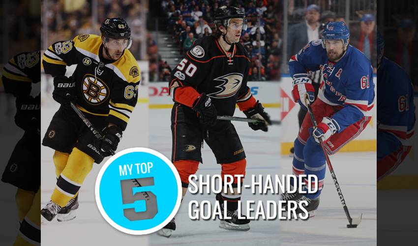 My Top 5 | Active short-handed goal leaders